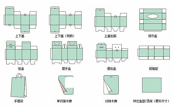 CTP印前制版工艺