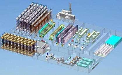 智能印刷工厂的建设内容